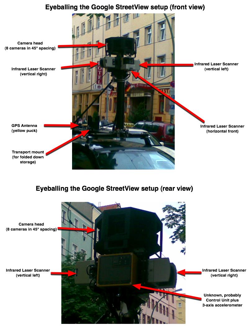 Eyeballing streetview